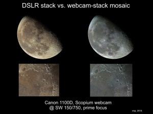 DSLR vs. webcam imaging the whole Moon