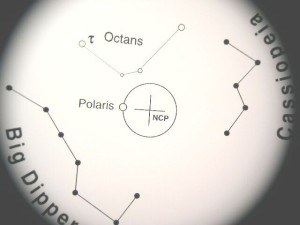 The look of the polar scope
