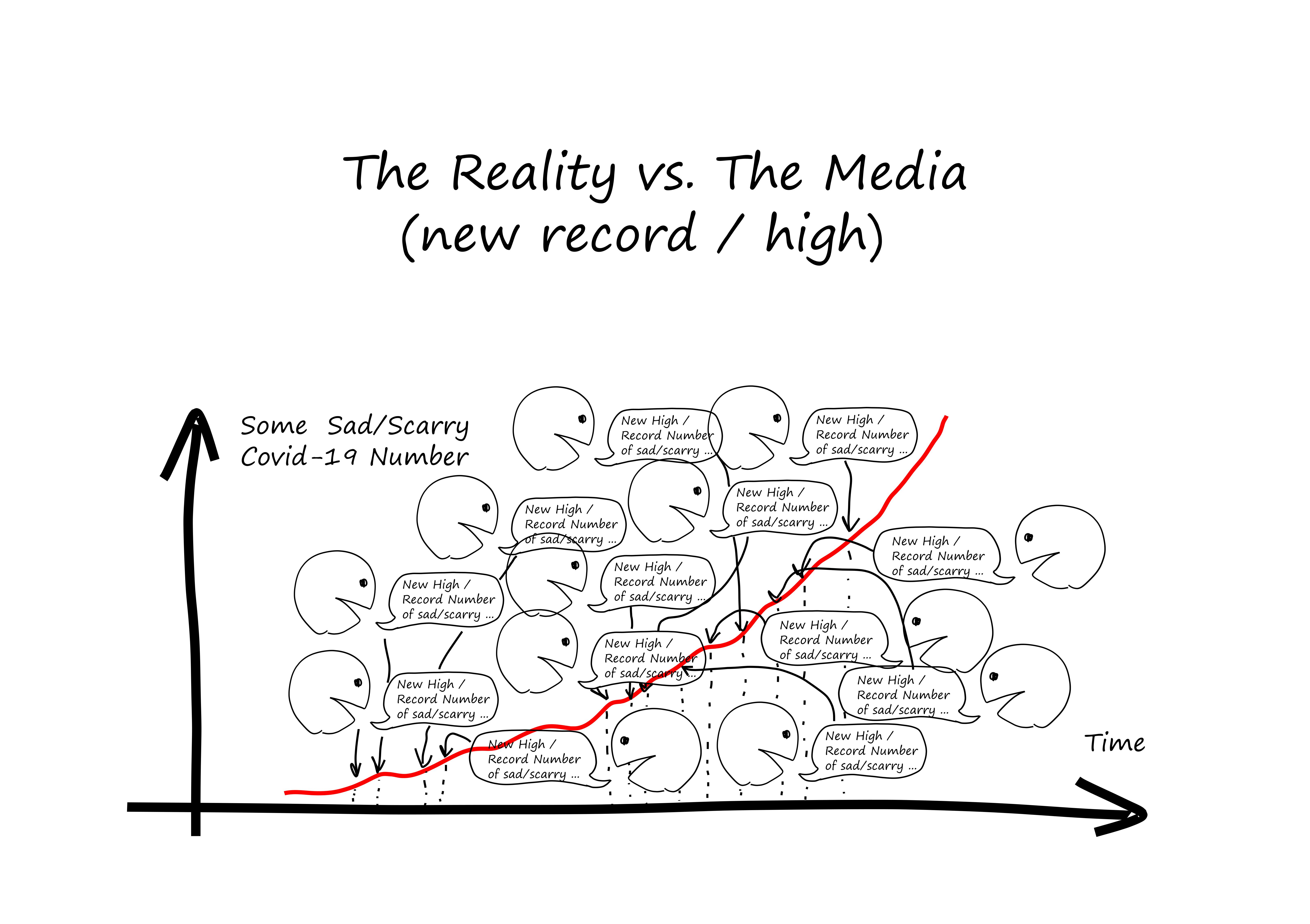 reality vs media